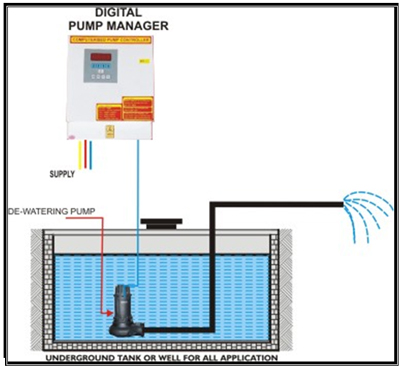 Digital Pump Controller For Dewatering Systems Digital Pump
